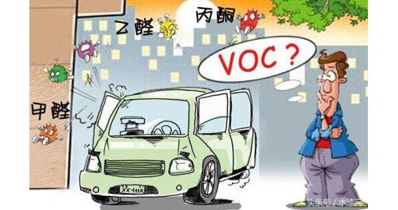 汽车涂装线的VOC控制与治理办法